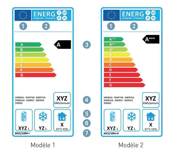 Etiquettes énergétique